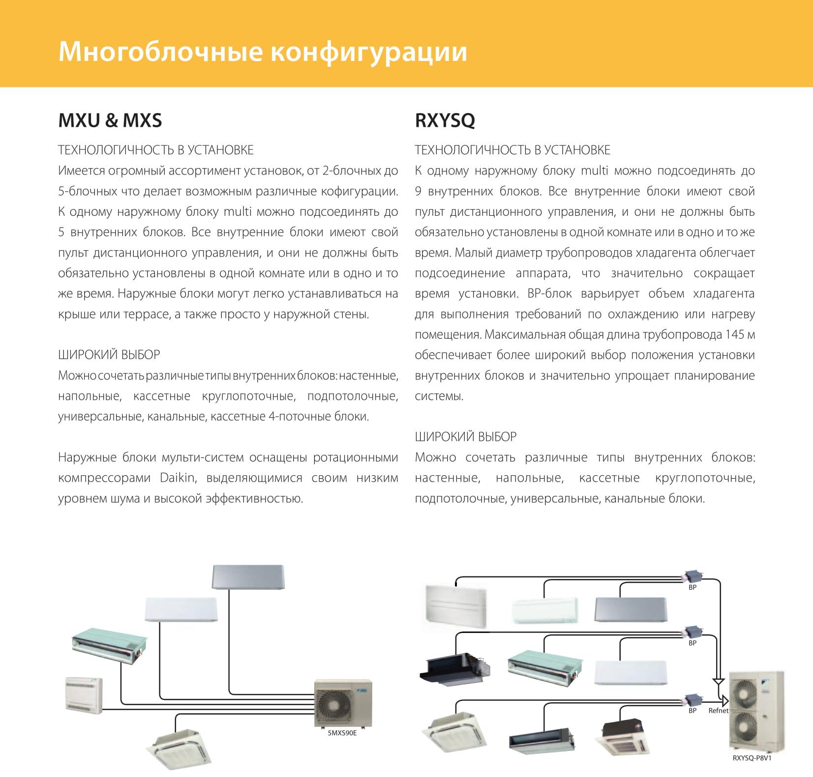 Daikin Мульти-система MXS-E/F/G/H