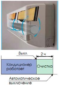 Купить кондиционер мицубиси в Киеве
