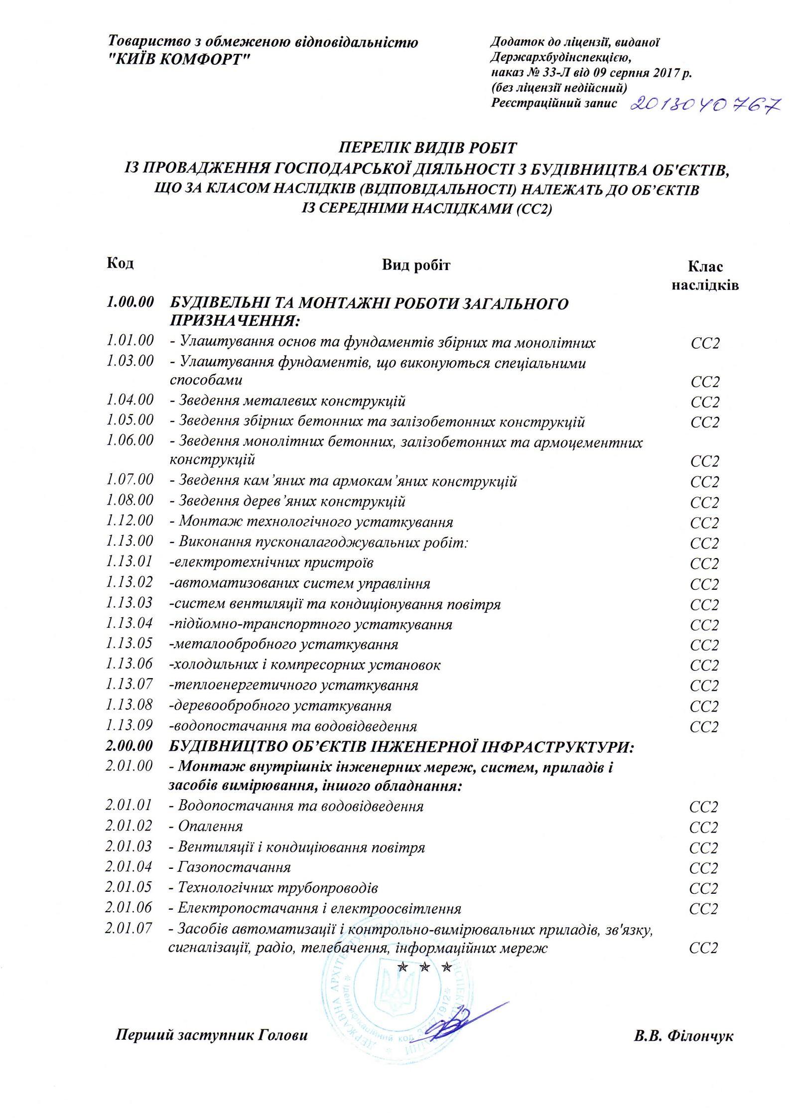 Ліцензія 2017р Стор. 2