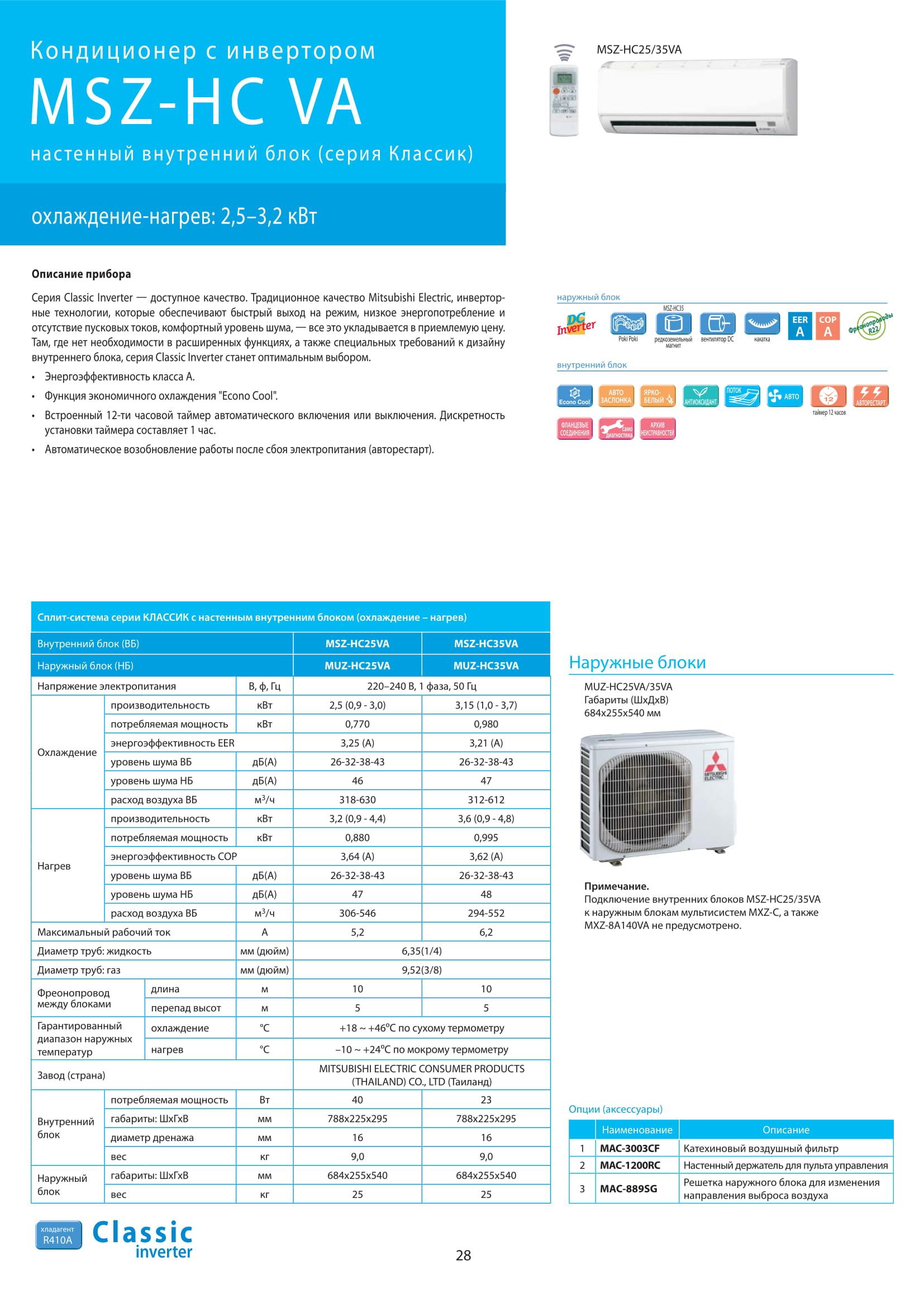 MSZ-HC_VA Mitsubishi Electric
