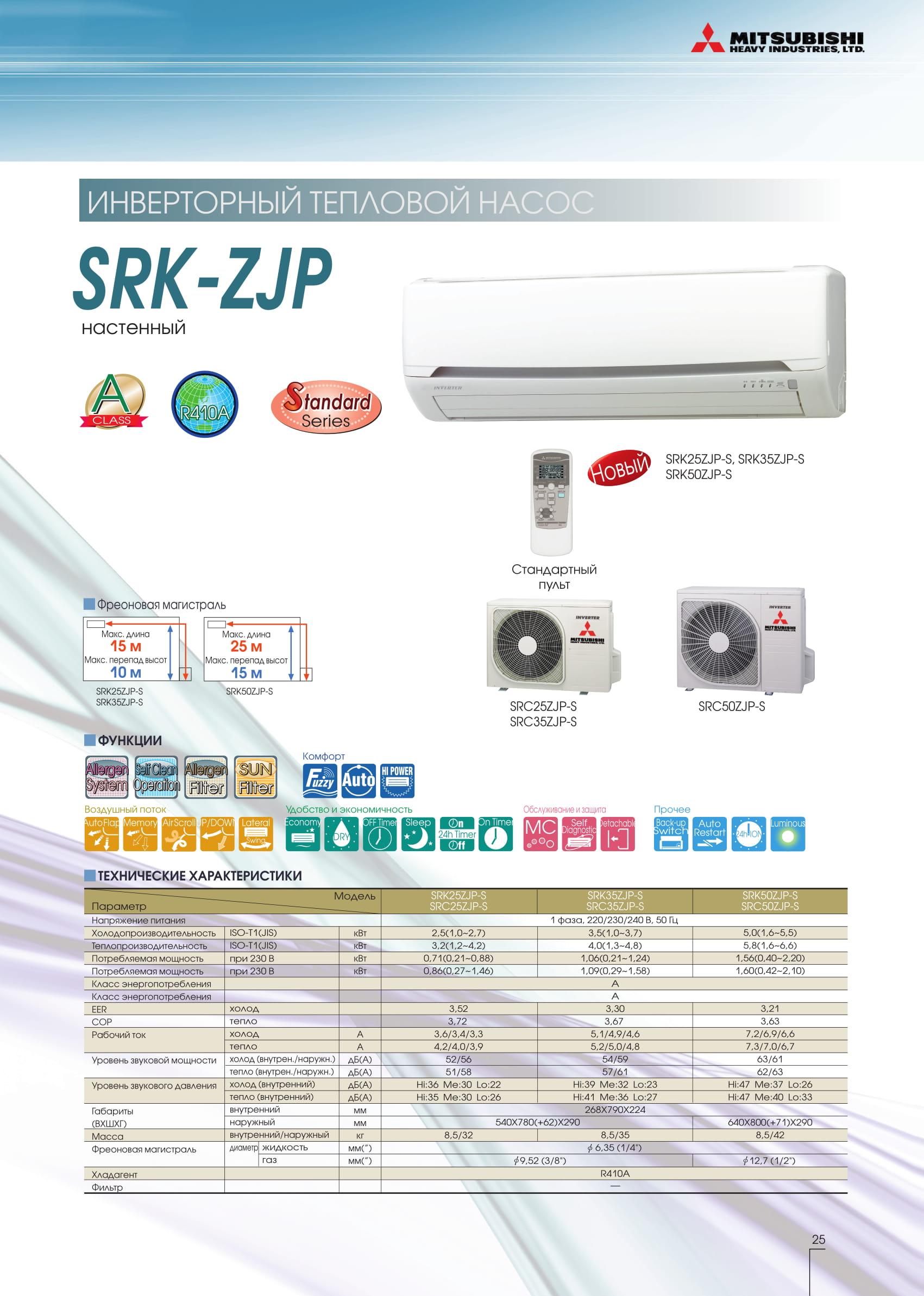бытовая серия SRK ZJP-S Mitsubishi heavy