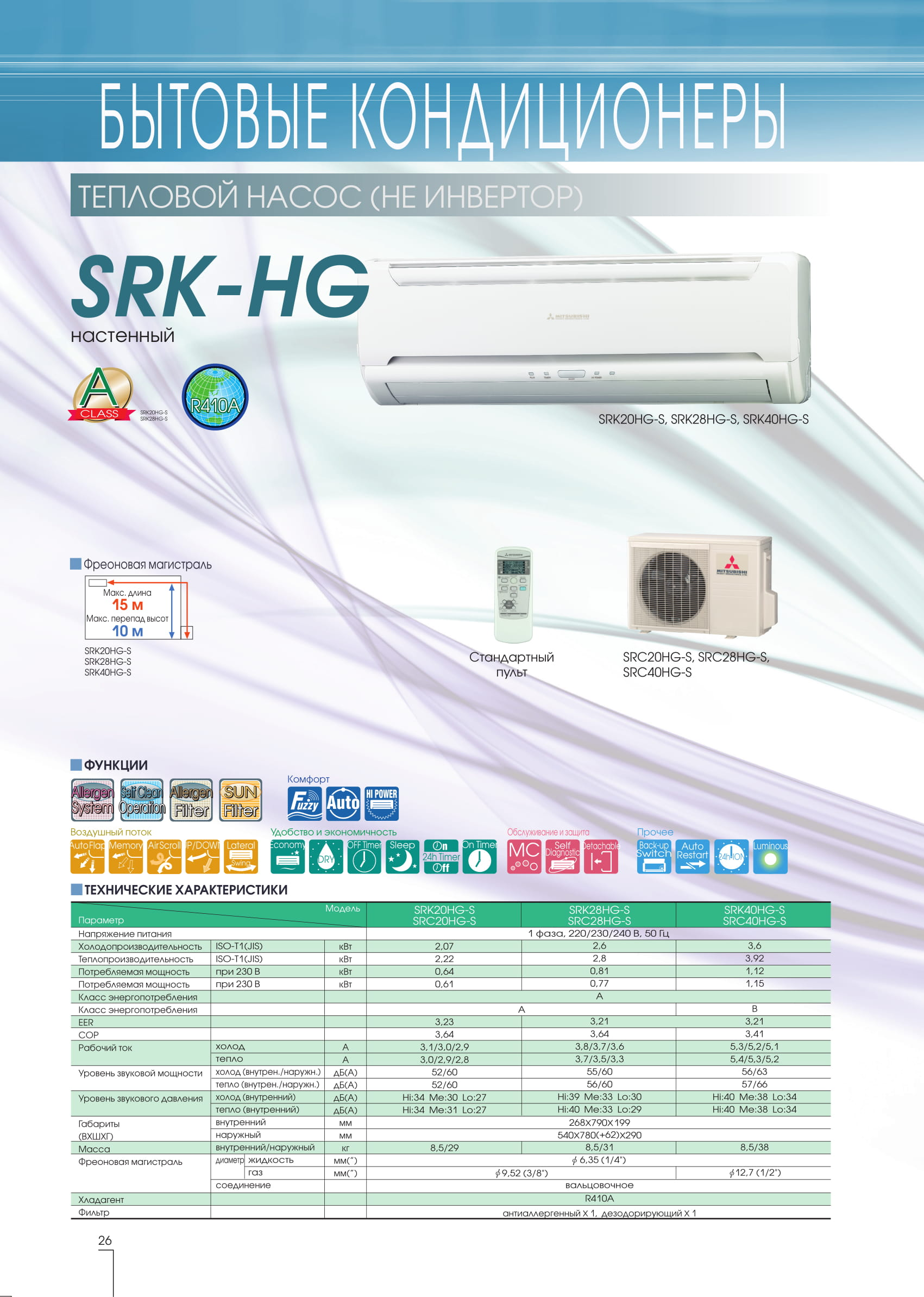 бытовая серия SRK HG-S Mitsubishi heavy
