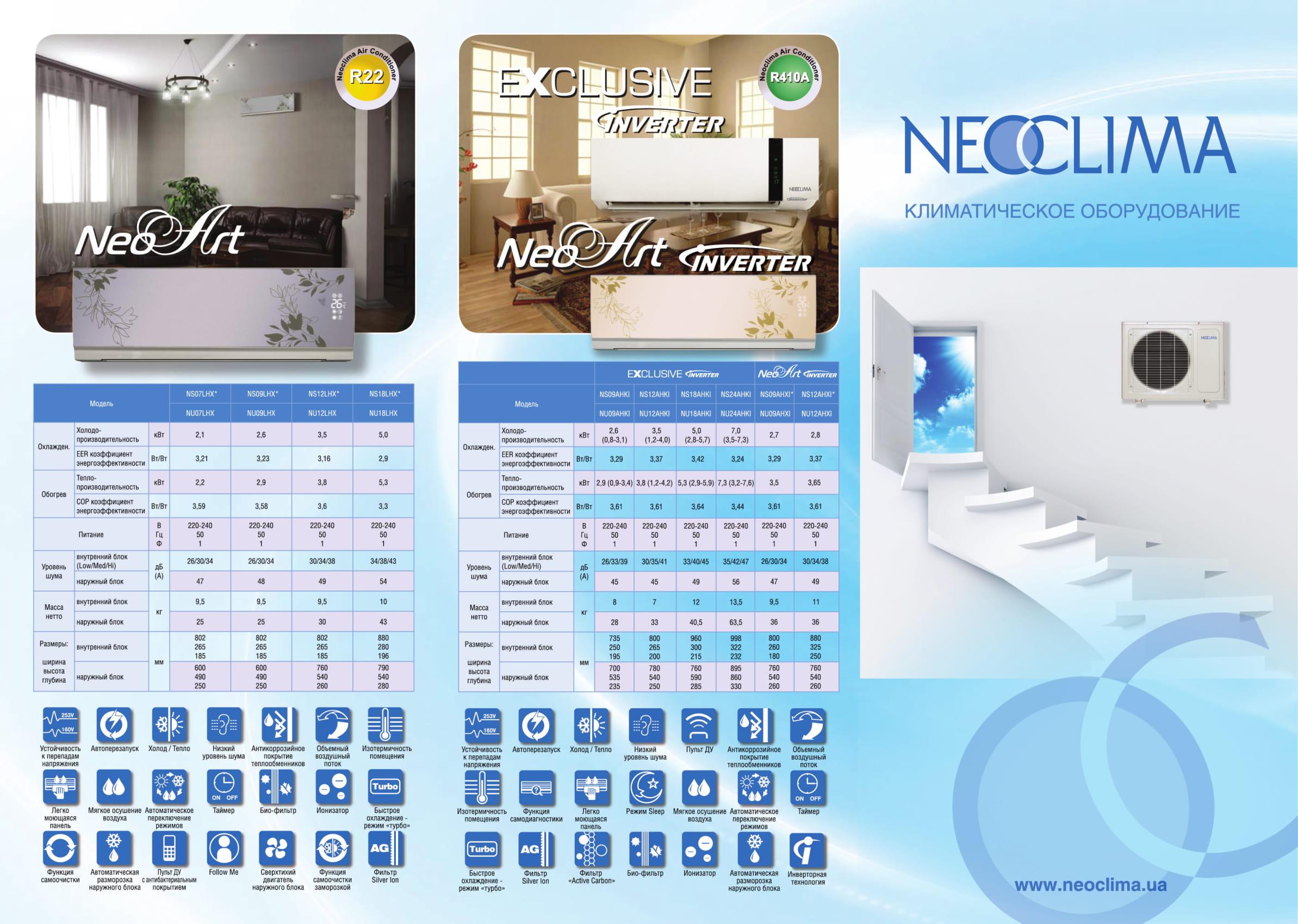 каталог Neoclima 2015