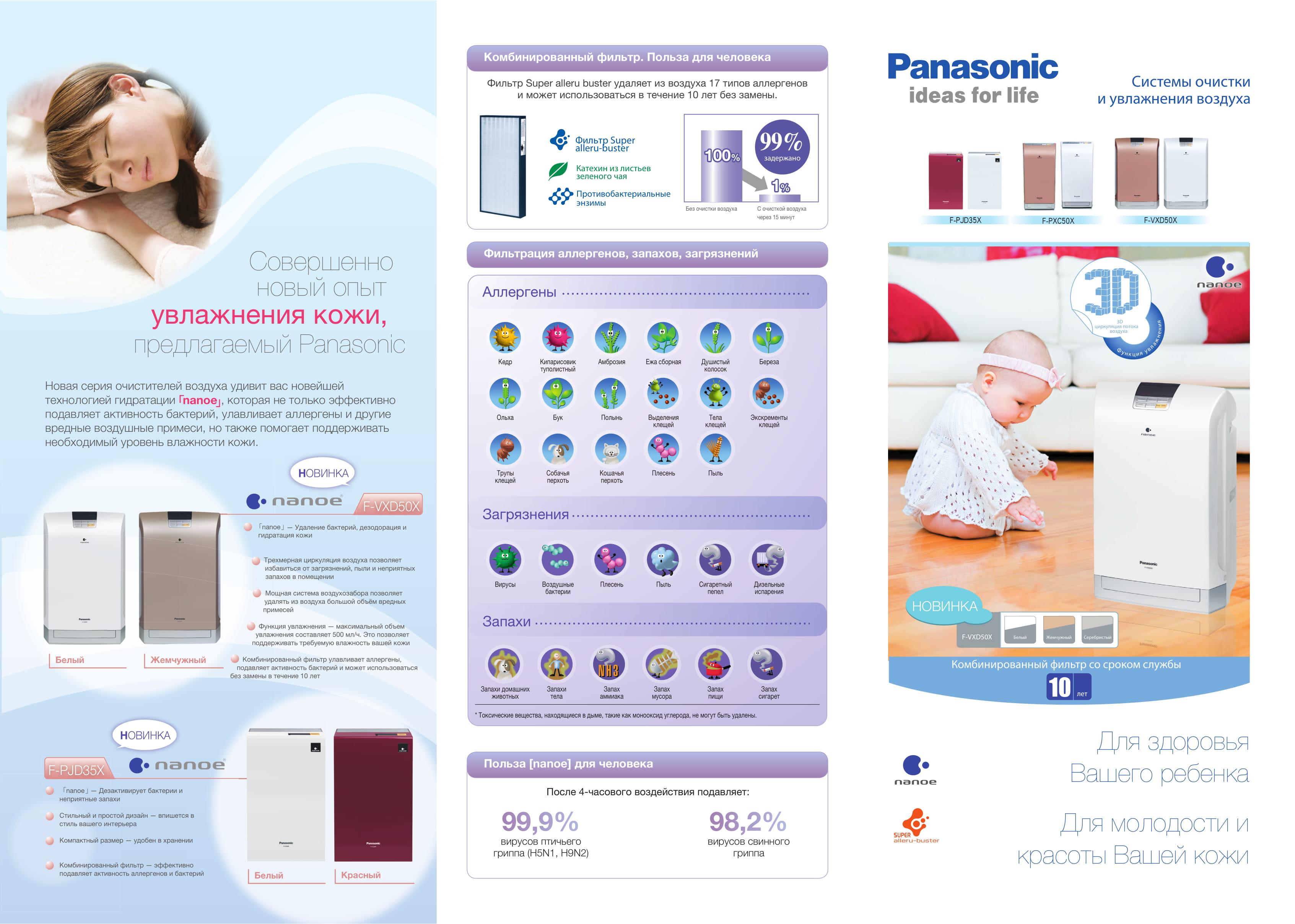 буклет Panasonic воздухоочистители